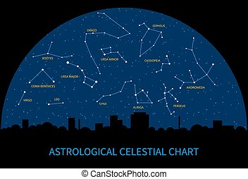 carte, céleste, ciel, diagramme, constellations, vecteur, ...