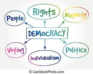 carte, démocratie, esprit, concept