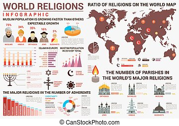 carte, distribution, infographics, mondiale, religion