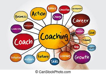 carte, entraînement, esprit, organigramme