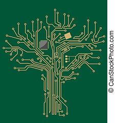 carte mère, arbre