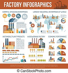 carte, monde industriel, infographics