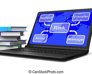 carte, risque, danger, diriger, éviter, ordinateur portable,...