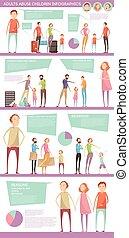 cartel, infographic, abuso, niño