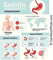 cartel, infographic, gastritis