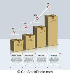Carton box growth infographic