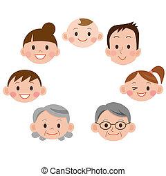 cartone animato, famiglia, faccia, icone