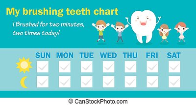 brushing teeth chart