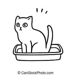 Cartoon cat pooping