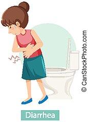Cartoon character with diarrhea symptoms