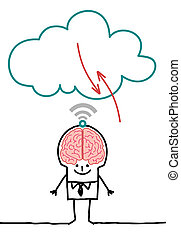 cartoon characters and cloud - big brain