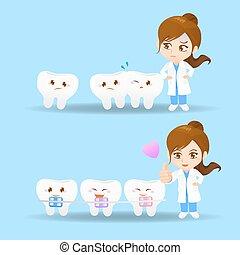 cartoon doctor dentist woman - cartoon set of doctor dentist...