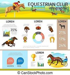 Cartoon Equestrian Club Infographic Template