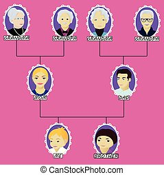 Cartoon family tree of the boy with little brother