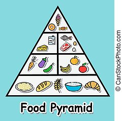 food pyramid - Cartoon food pyramid on a blue background