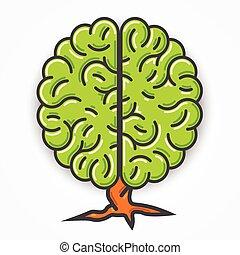 Cartoon green brain sign. Clean vector