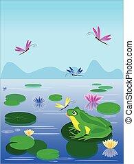 Cartoon green frog sitting on a lily leaf