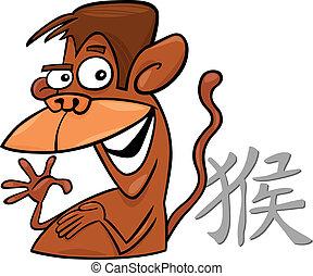 Monkey Chinese horoscope sign - cartoon illustration of...