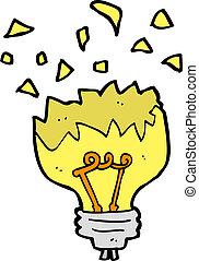 cartoon light bulb exploding