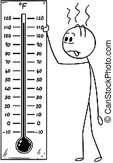 Cartoon of Man Holding Fahrenheit Thermometer Showing Hot Weather or Heat