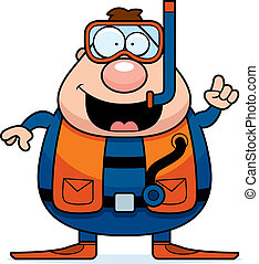 Cartoon Scuba Diver Idea - A cartoon scuba diver with an...