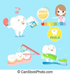 Cartoon teeth with ph value on the blue background