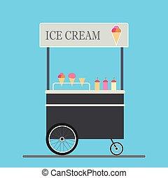 Cartoon trolley with ice cream