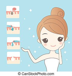 cartoon woman skin care