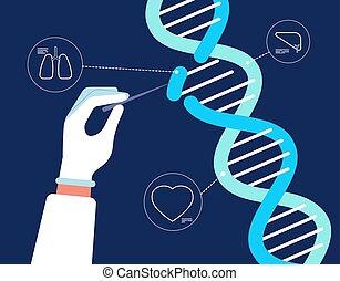 cas9, crispr, medizin, gen, biochemisch, mutation, ...