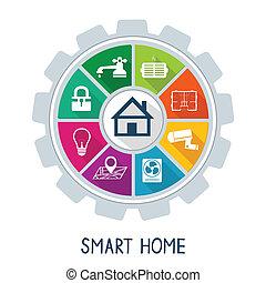 casa, concetto, tecnologia, far male, automazione