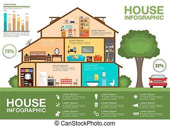 casa, ecológico, infographic, diseño, cutaway