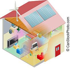 casa, energía, verde
