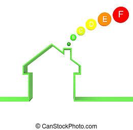casa, energetico, classe