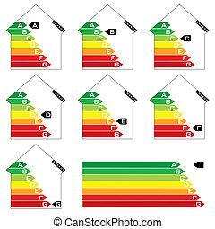 casa, energia, valutazione