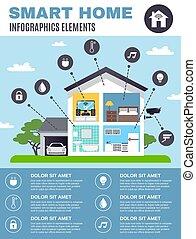 casa, far male, infographics