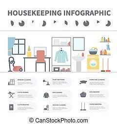 casa, infographic, pulizia