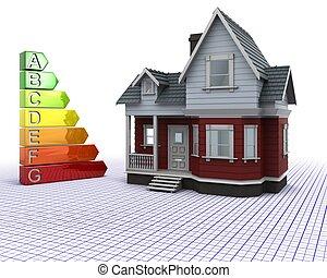 casa, ratings, energia, madeira, clássicas