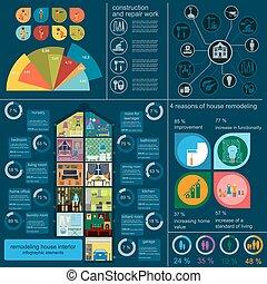 casa, rimodellamento, infographic