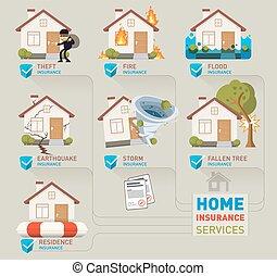 casa seguro, servicios, ilustración