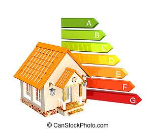 casa, y, energía, eficiencia, clasificación