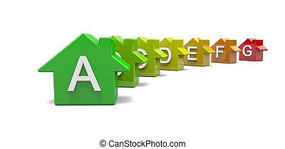 casas, energia, eficiência, níveis