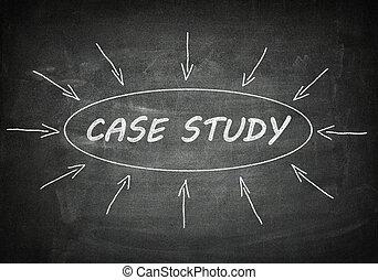 Case Study process information concept on black chalkboard.