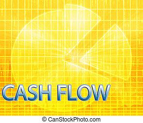Cash flow budgeting - Illustration of cash flow budgeting ...