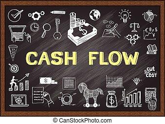 Cash flow - Doodle about class flow on chalkboard