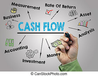 Cash Flow. Hand with marker writing, light gray background