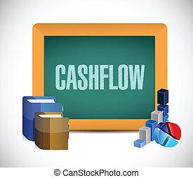 cash-flow sign message illustration design
