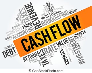 Cash Flow word cloud collage