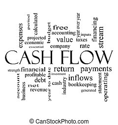 Cash Flow Word Cloud Concept in black and white