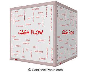 Cash Flow Word Cloud Concept on a 3D cube Whiteboard
