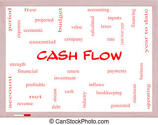 Cash Flow Word Cloud Concept on a Whiteboard